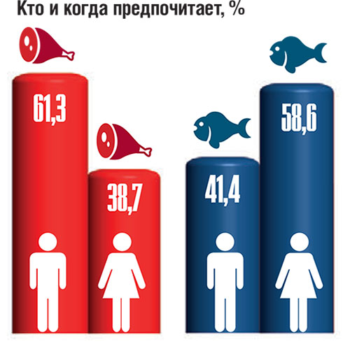 myaso-vs-ryba_4.jpg