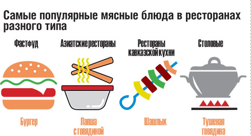 myaso-vs-ryba_2.jpg