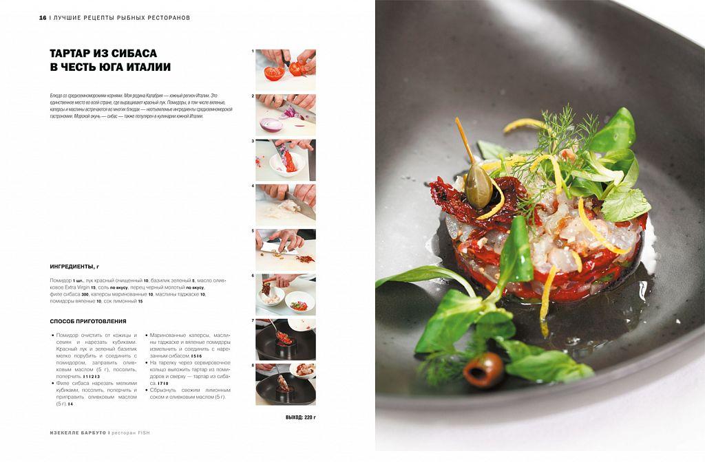 Рецепты - Французская кухня в домашних условиях c фото